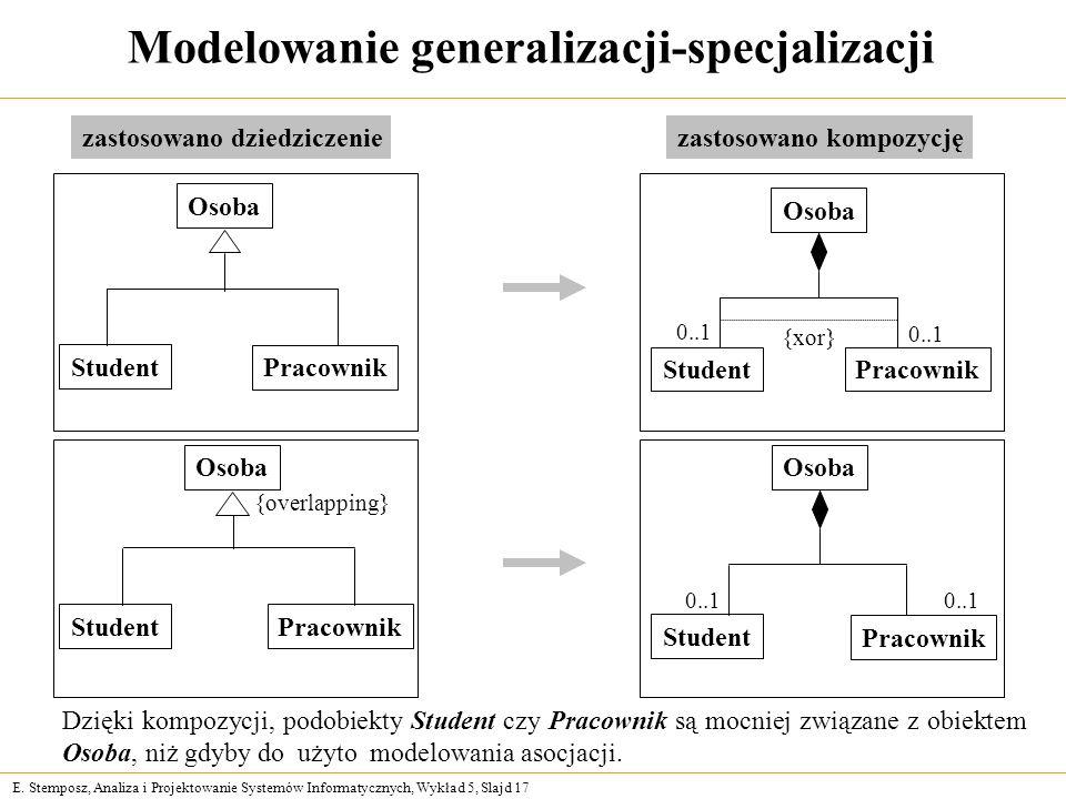 E. Stemposz, Analiza i Projektowanie Systemów Informatycznych, Wykład 5, Slajd 17 Modelowanie generalizacji-specjalizacji Dzięki kompozycji, podobiekt