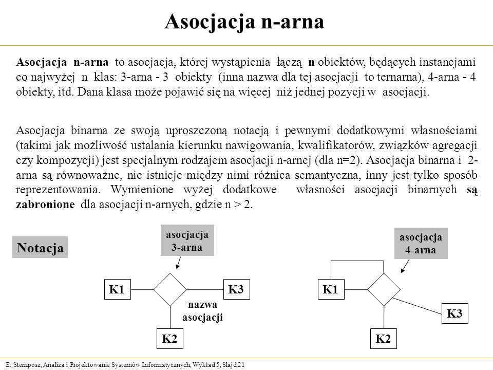 E. Stemposz, Analiza i Projektowanie Systemów Informatycznych, Wykład 5, Slajd 21 Asocjacja n-arna Asocjacja n-arna to asocjacja, której wystąpienia ł