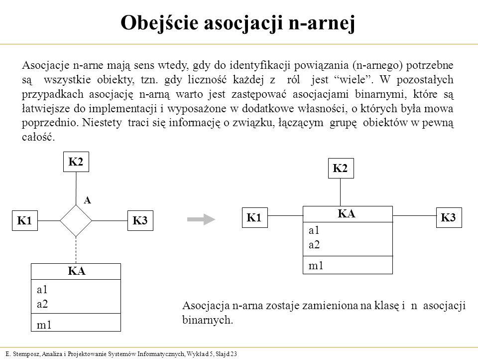 E. Stemposz, Analiza i Projektowanie Systemów Informatycznych, Wykład 5, Slajd 23 Obejście asocjacji n-arnej Asocjacje n-arne mają sens wtedy, gdy do