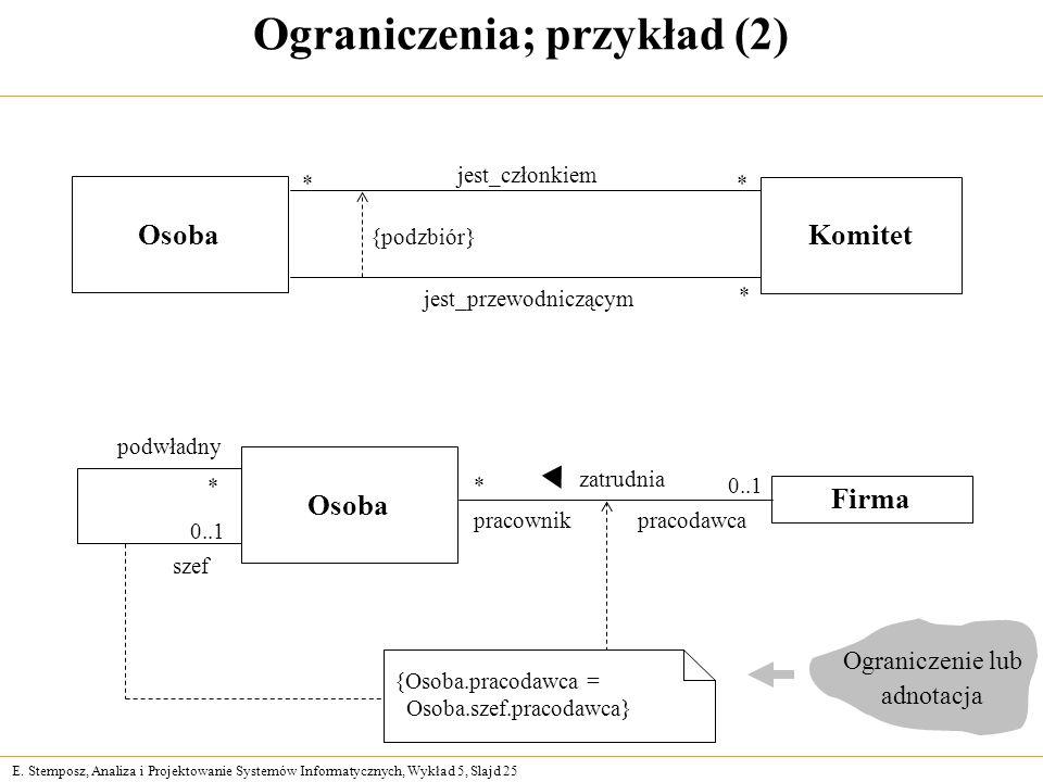 E. Stemposz, Analiza i Projektowanie Systemów Informatycznych, Wykład 5, Slajd 25 Ograniczenie lub adnotacja Osoba Komitet jest_członkiem ** jest_prze