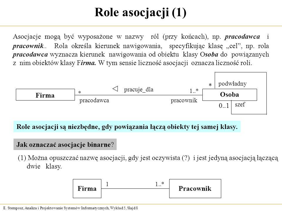 E. Stemposz, Analiza i Projektowanie Systemów Informatycznych, Wykład 5, Slajd 8 Role asocjacji (1) Asocjacje mogą być wyposażone w nazwy ról (przy ko