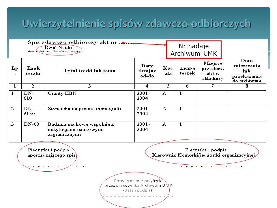 Uwierzytelnienie spisów zdawczo-odbiorczych Nr nadaje Archiwum UMK