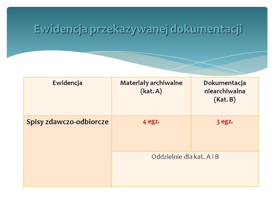 Ewidencja przekazywanej dokumentacji EwidencjaMateriały archiwalne (kat. A) Dokumentacja niearchiwalna (Kat. B) Spisy zdawczo-odbiorcze 4 egz.3 egz. O