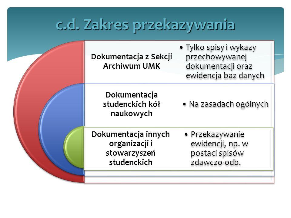 Dokumentacja z Sekcji Archiwum UMK Dokumentacja studenckich kół naukowych Dokumentacja innych organizacji i stowarzyszeń studenckich Tylko spisy i wyk