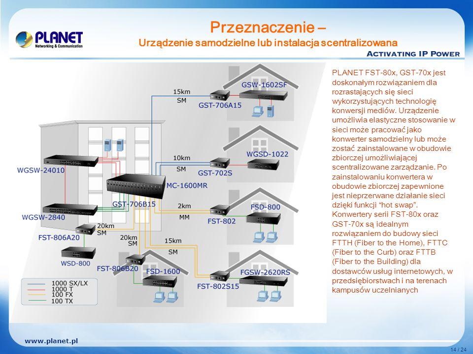 www.planet.pl 14 / 24 PLANET FST-80x, GST-70x jest doskonałym rozwiązaniem dla rozrastających się sieci wykorzystujących technologię konwersji mediów.