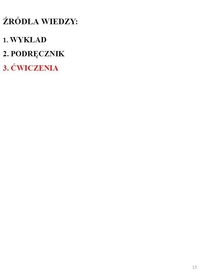 O konstrukcji typowego rozdziału podręcznika… 12