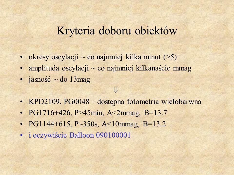 Kryteria doboru obiektów okresy oscylacji ~ co najmniej kilka minut (>5) amplituda oscylacji ~ co najmniej kilkanaście mmag jasność ~ do 13mag KPD2109, PG0048 – dostępna fotometria wielobarwna PG1716+426, P>45min, A<2mmag, B=13.7 PG1144+615, P~350s, A<10mmag, B=13.2 i oczywiście Balloon 090100001