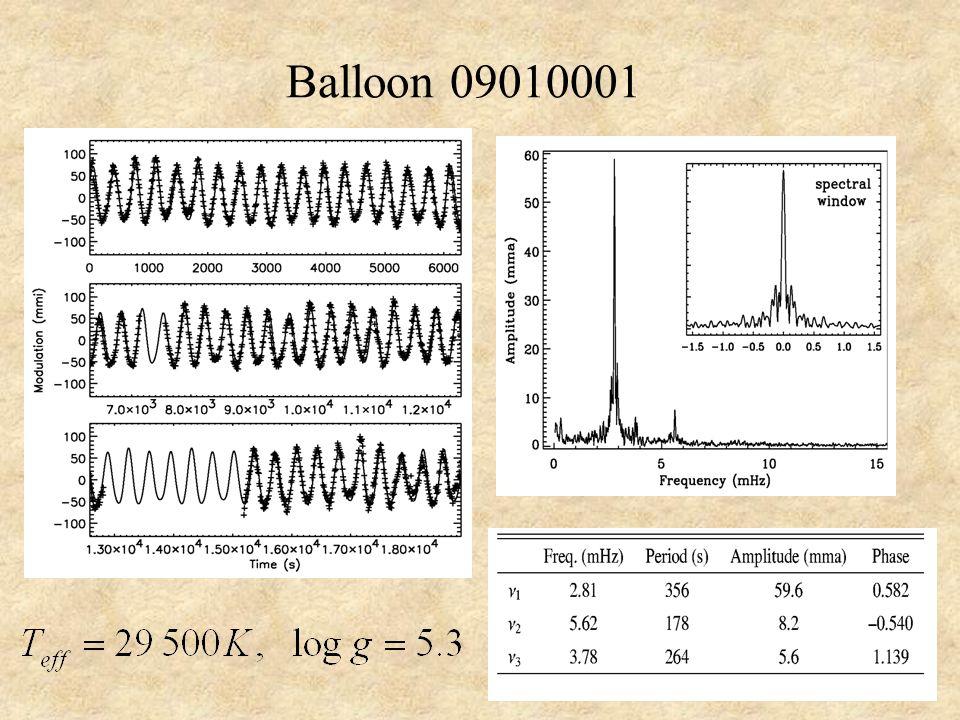 Balloon 09010001
