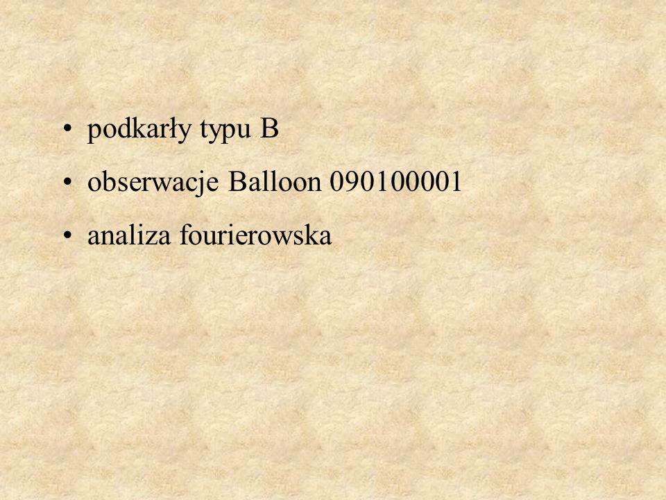 podkarły typu B obserwacje Balloon 090100001 analiza fourierowska