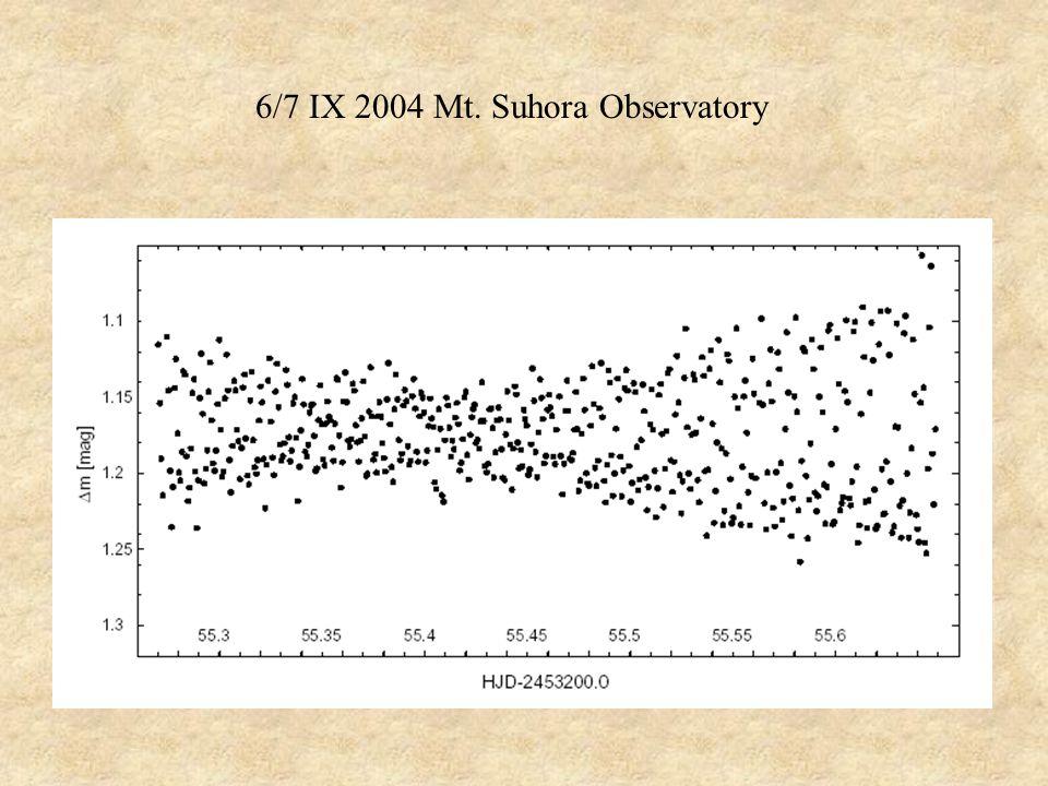 6/7 IX 2004 Mt. Suhora Observatory