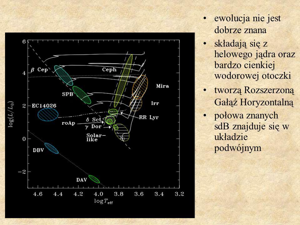 ewolucja nie jest dobrze znana składają się z helowego jądra oraz bardzo cienkiej wodorowej otoczki tworzą Rozszerzoną Gałąź Horyzontalną połowa znanych sdB znajduje się w układzie podwójnym