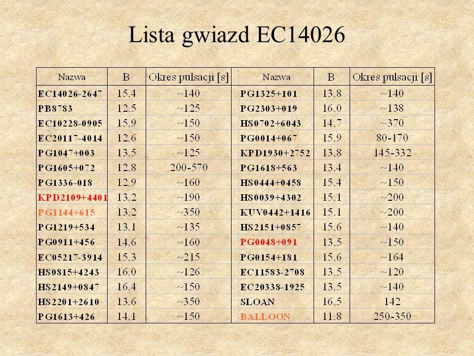poprzez analogię do gwiazd β Cephei oraz SPB poszukiwano również sdBv z długimi okresami: Green et al., 2003, ApJ, 583L, 31 doniosła o odkryciu 20 obiektów pulsujących w modach g w bieżącym roku odkryto mody g w obiektach EC14026: HS0702, Balloon