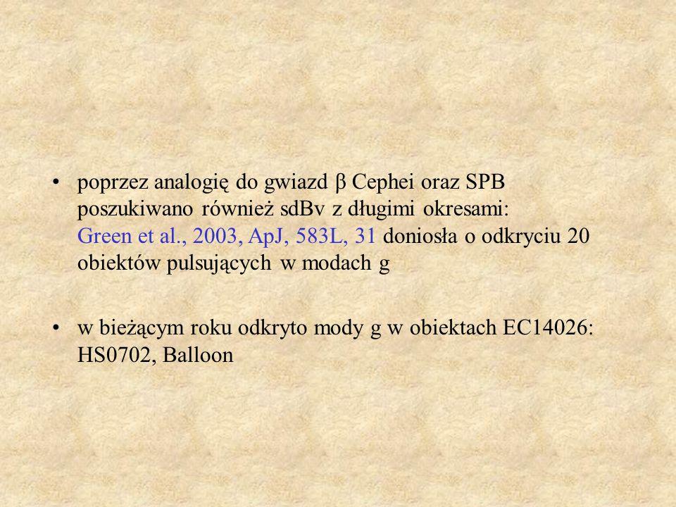 Parametry fizyczne BetsyEC14026 T [kK]25-3029-36 log g5.4-5.85.25-6.10