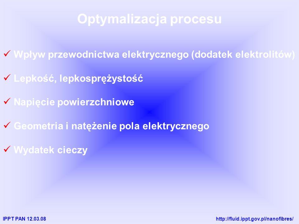 IPPT PAN 12.03.08 http://fluid.ippt.gov.pl/nanofibres/ Optymalizacja procesu Wpływ przewodnictwa elektrycznego (dodatek elektrolitów) Lepkość, lepkosp