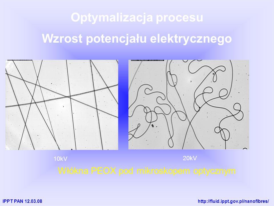 IPPT PAN 12.03.08 http://fluid.ippt.gov.pl/nanofibres/ Optymalizacja procesu Wzrost potencjału elektrycznego Włókna PEOX pod mikroskopem optycznym 10k