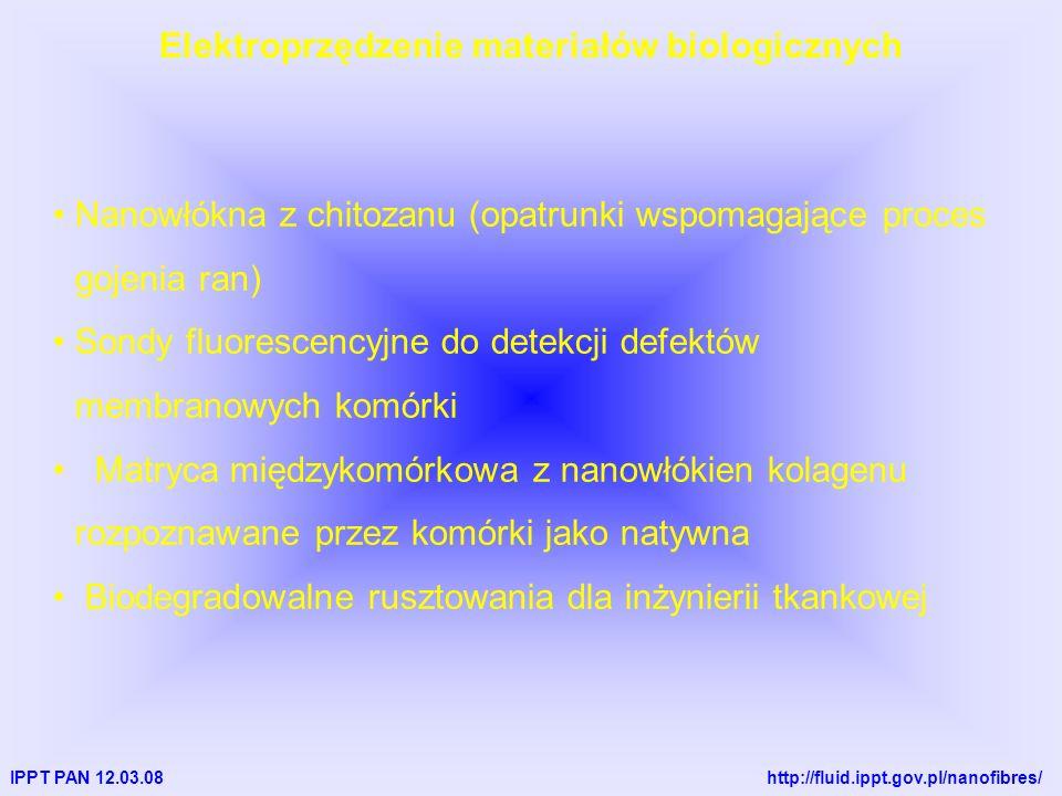 IPPT PAN 12.03.08 http://fluid.ippt.gov.pl/nanofibres/ Elektroprzędzenie materiałów biologicznych Nanowłókna z chitozanu (opatrunki wspomagające proce