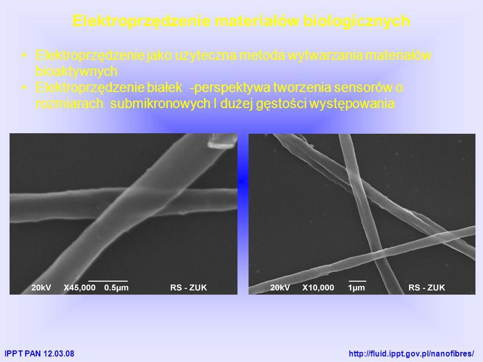 IPPT PAN 12.03.08 http://fluid.ippt.gov.pl/nanofibres/ Elektroprzędzenie materiałów biologicznych Elektroprzędzenie jako użyteczna metoda wytwarzania materiałów bioaktywnych Elektroprzędzenie białek -perspektywa tworzenia sensorów o rozmiarach submikronowych I dużej gęstości występowania
