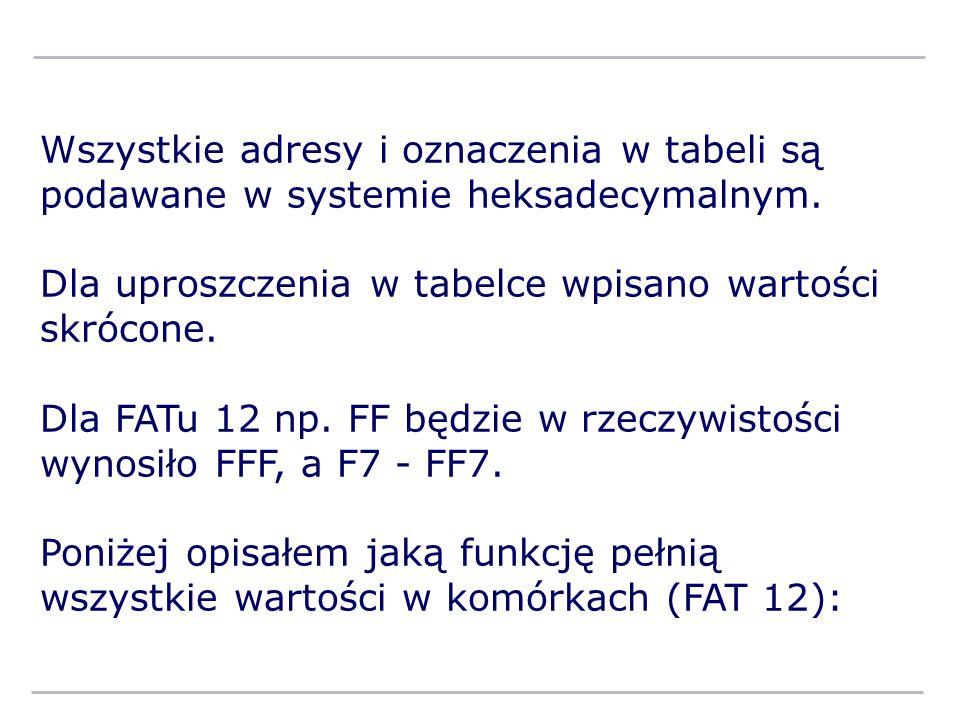Wszystkie adresy i oznaczenia w tabeli są podawane w systemie heksadecymalnym. Dla uproszczenia w tabelce wpisano wartości skrócone. Dla FATu 12 np. F