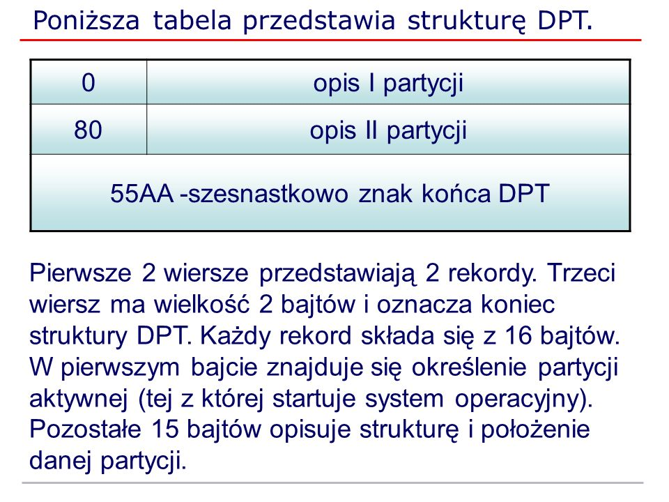 Poniższa tabela przedstawia strukturę DPT. 0opis I partycji 80opis II partycji 55AA -szesnastkowo znak końca DPT Pierwsze 2 wiersze przedstawiają 2 re