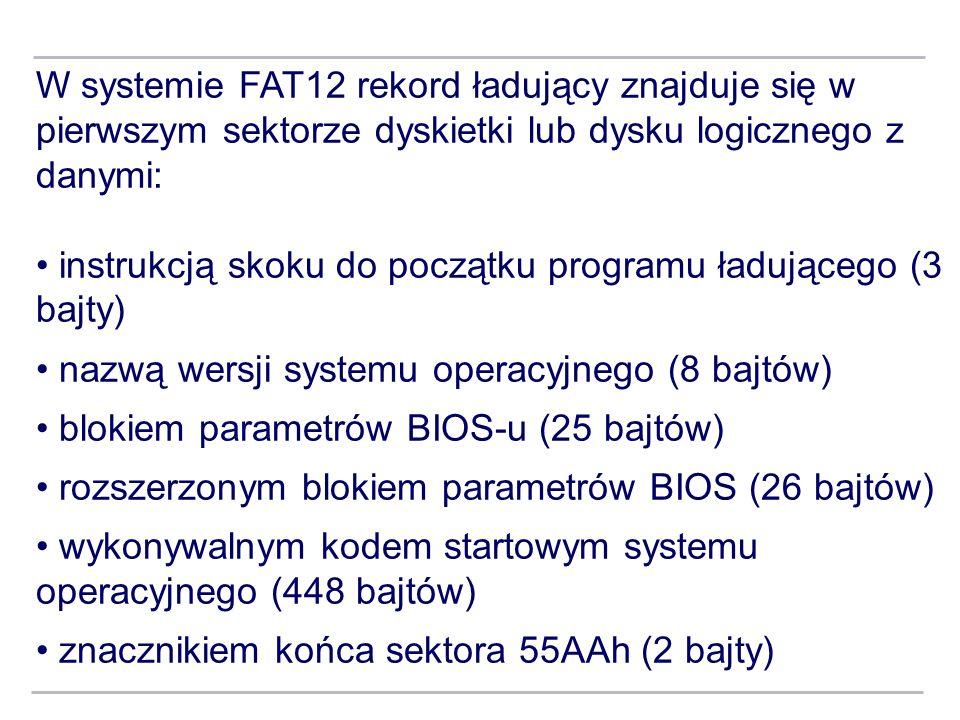 W systemie FAT12 rekord ładujący znajduje się w pierwszym sektorze dyskietki lub dysku logicznego z danymi: instrukcją skoku do początku programu ładu