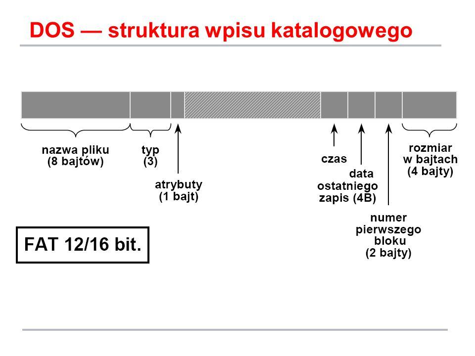 DOS struktura wpisu katalogowego