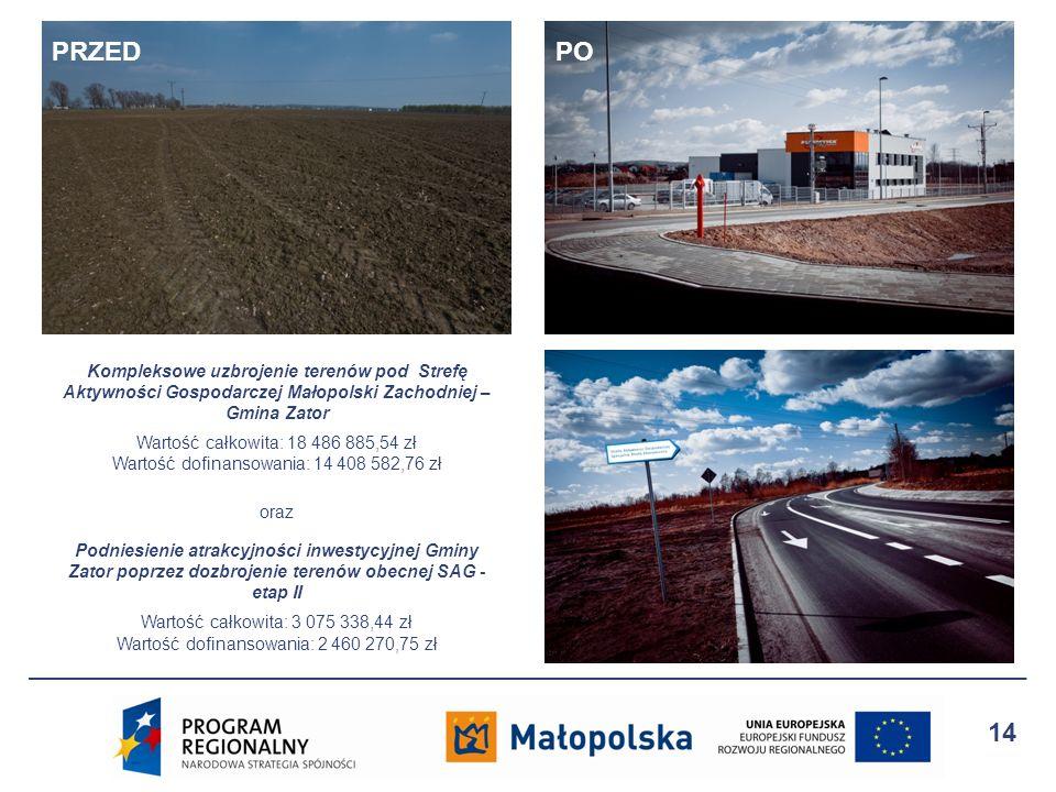 Kompleksowe uzbrojenie terenów pod Strefę Aktywności Gospodarczej Małopolski Zachodniej – Gmina Zator Wartość całkowita: 18 486 885,54 zł Wartość dofi