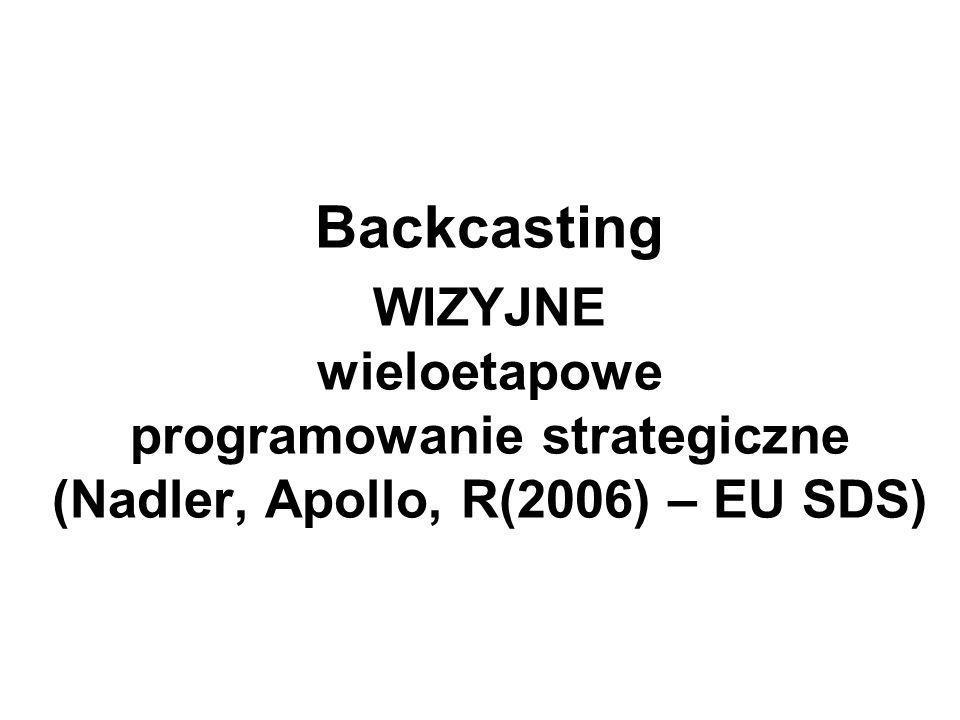 Backcasting WIZYJNE wieloetapowe programowanie strategiczne (Nadler, Apollo, R(2006) – EU SDS)
