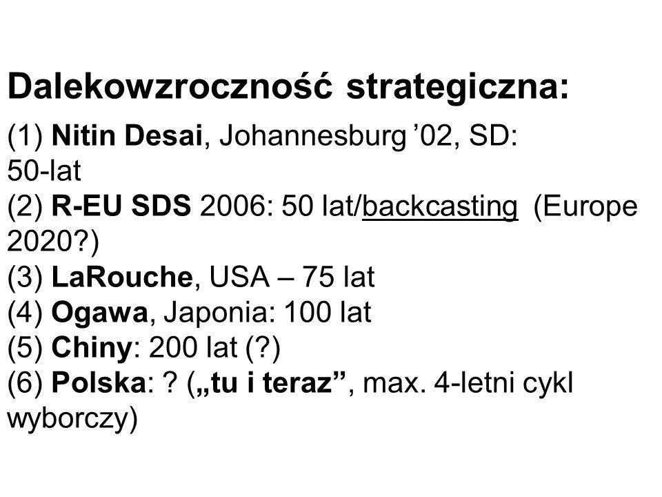 Dalekowzroczność strategiczna: (1) Nitin Desai, Johannesburg 02, SD: 50-lat (2) R-EU SDS 2006: 50 lat/backcasting (Europe 2020 ) (3) LaRouche, USA – 75 lat (4) Ogawa, Japonia: 100 lat (5) Chiny: 200 lat ( ) (6) Polska: .