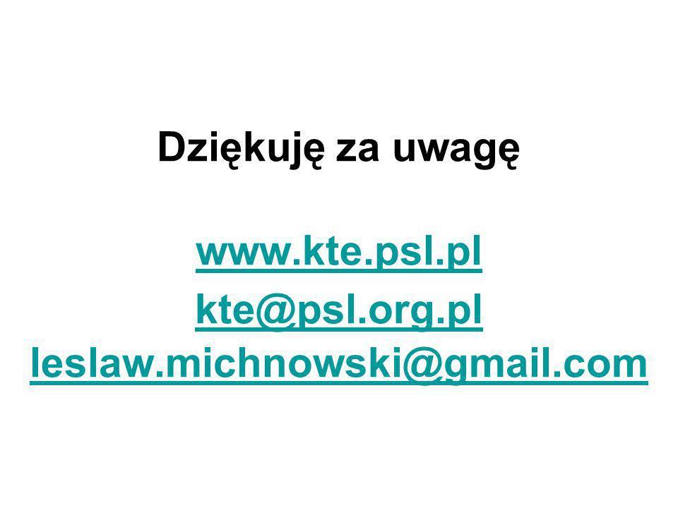 Dziękuję za uwagę www.kte.psl.pl kte@psl.org.pl leslaw.michnowski@gmail.com www.kte.psl.pl kte@psl.org.pl leslaw.michnowski@gmail.com