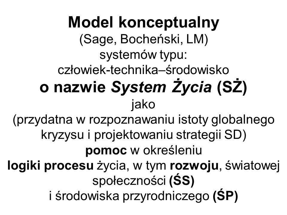 Model konceptualny (Sage, Bocheński, LM) systemów typu: człowiek-technika–środowisko o nazwie System Życia (SŻ) jako (przydatna w rozpoznawaniu istoty
