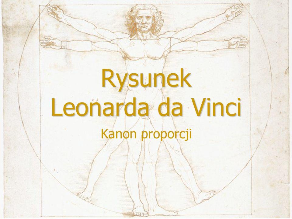 Rysunek Leonarda da Vinci Kanon proporcji