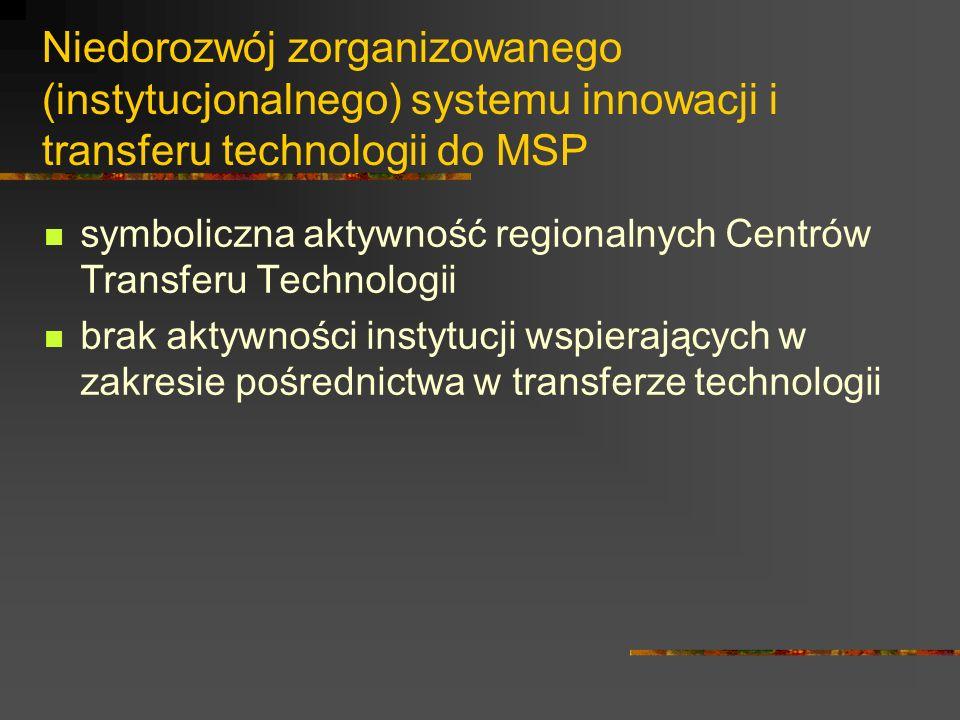 Niedorozwój zorganizowanego (instytucjonalnego) systemu innowacji i transferu technologii do MSP symboliczna aktywność regionalnych Centrów Transferu Technologii brak aktywności instytucji wspierających w zakresie pośrednictwa w transferze technologii