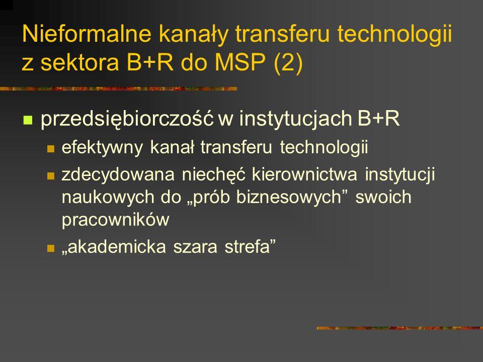 Nieformalne kanały transferu technologii z sektora B+R do MSP (2) przedsiębiorczość w instytucjach B+R efektywny kanał transferu technologii zdecydowana niechęć kierownictwa instytucji naukowych do prób biznesowych swoich pracowników akademicka szara strefa