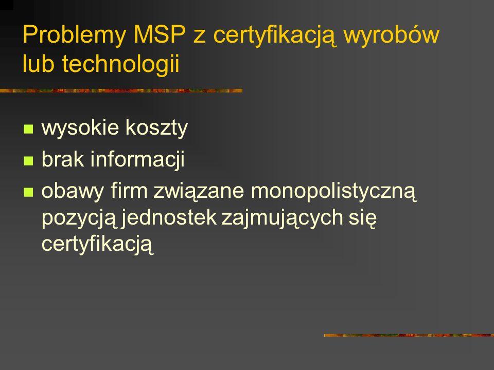 Problemy MSP z certyfikacją wyrobów lub technologii wysokie koszty brak informacji obawy firm związane monopolistyczną pozycją jednostek zajmujących się certyfikacją