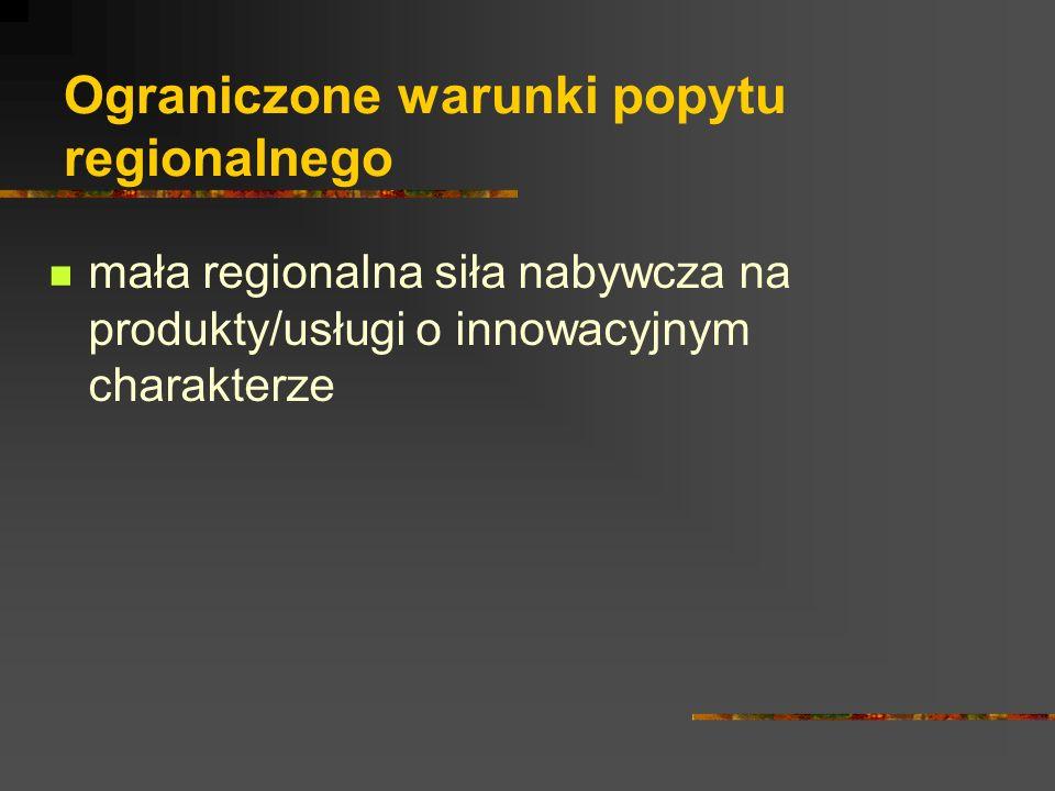 Ograniczone warunki popytu regionalnego mała regionalna siła nabywcza na produkty/usługi o innowacyjnym charakterze
