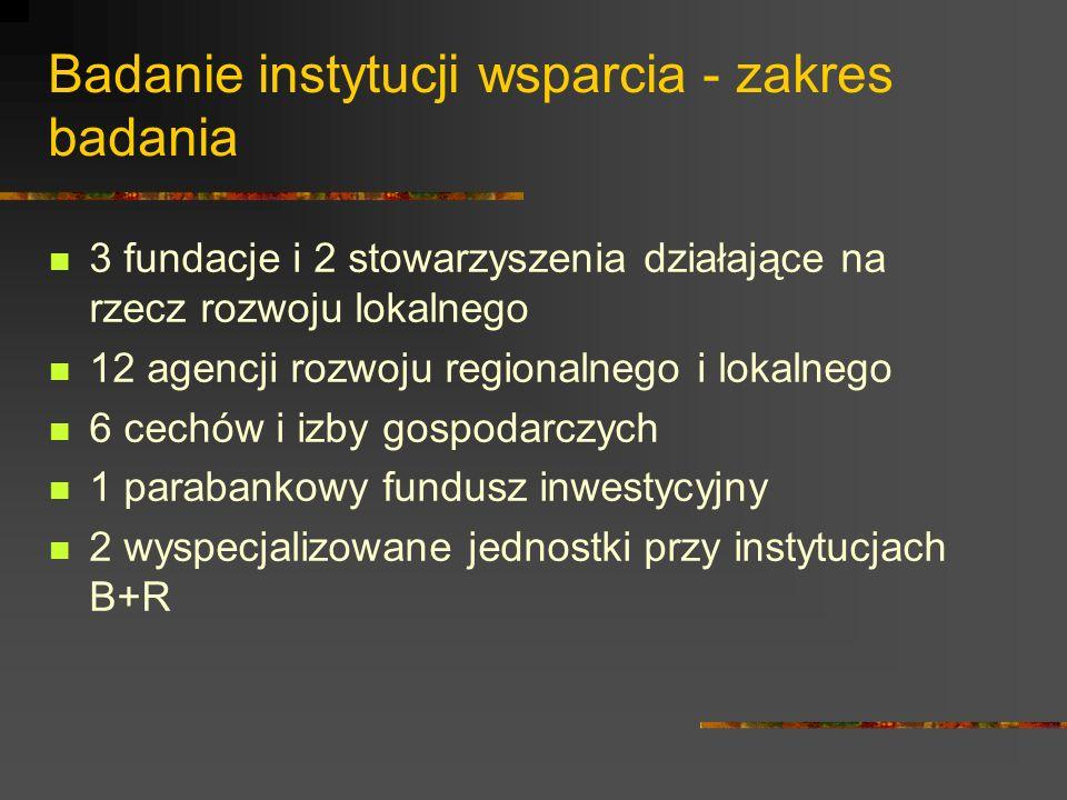 Badanie instytucji wsparcia - zakres badania 3 fundacje i 2 stowarzyszenia działające na rzecz rozwoju lokalnego 12 agencji rozwoju regionalnego i lokalnego 6 cechów i izby gospodarczych 1 parabankowy fundusz inwestycyjny 2 wyspecjalizowane jednostki przy instytucjach B+R