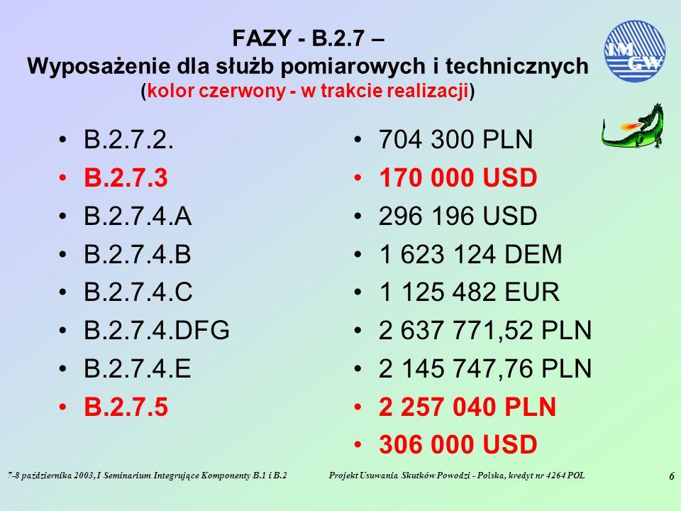 7-8 października 2003, I Seminarium Integrujące Komponenty B.1 i B.2Projekt Usuwania Skutków Powodzi - Polska, kredyt nr 4264 POL 6 FAZY - B.2.7 – Wyposażenie dla służb pomiarowych i technicznych (kolor czerwony - w trakcie realizacji) B.2.7.2.