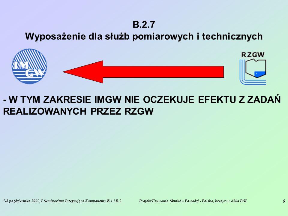 7-8 października 2003, I Seminarium Integrujące Komponenty B.1 i B.2Projekt Usuwania Skutków Powodzi - Polska, kredyt nr 4264 POL 9 - W TYM ZAKRESIE IMGW NIE OCZEKUJE EFEKTU Z ZADAŃ REALIZOWANYCH PRZEZ RZGW B.2.7 Wyposażenie dla służb pomiarowych i technicznych