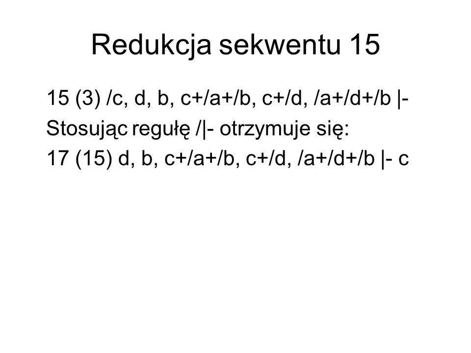 Redukcja sekwentu 15 15 (3) /c, d, b, c+/a+/b, c+/d, /a+/d+/b |- Stosując regułę /|- otrzymuje się: 17 (15) d, b, c+/a+/b, c+/d, /a+/d+/b |- c