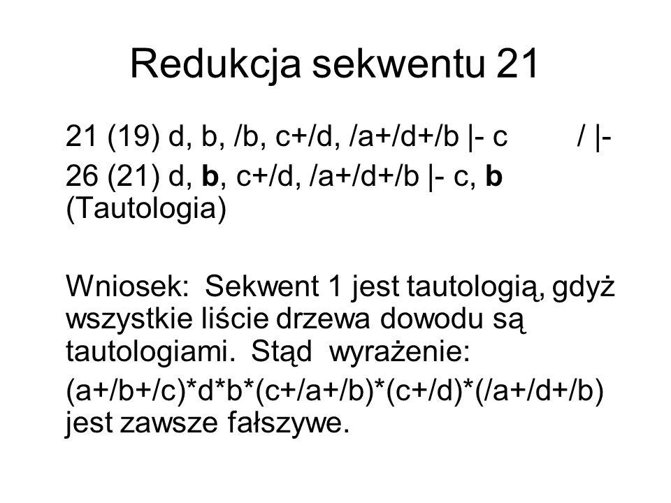 Redukcja sekwentu 21 21 (19) d, b, /b, c+/d, /a+/d+/b |- c/ |- 26 (21) d, b, c+/d, /a+/d+/b |- c, b (Tautologia) Wniosek: Sekwent 1 jest tautologią, gdyż wszystkie liście drzewa dowodu są tautologiami.