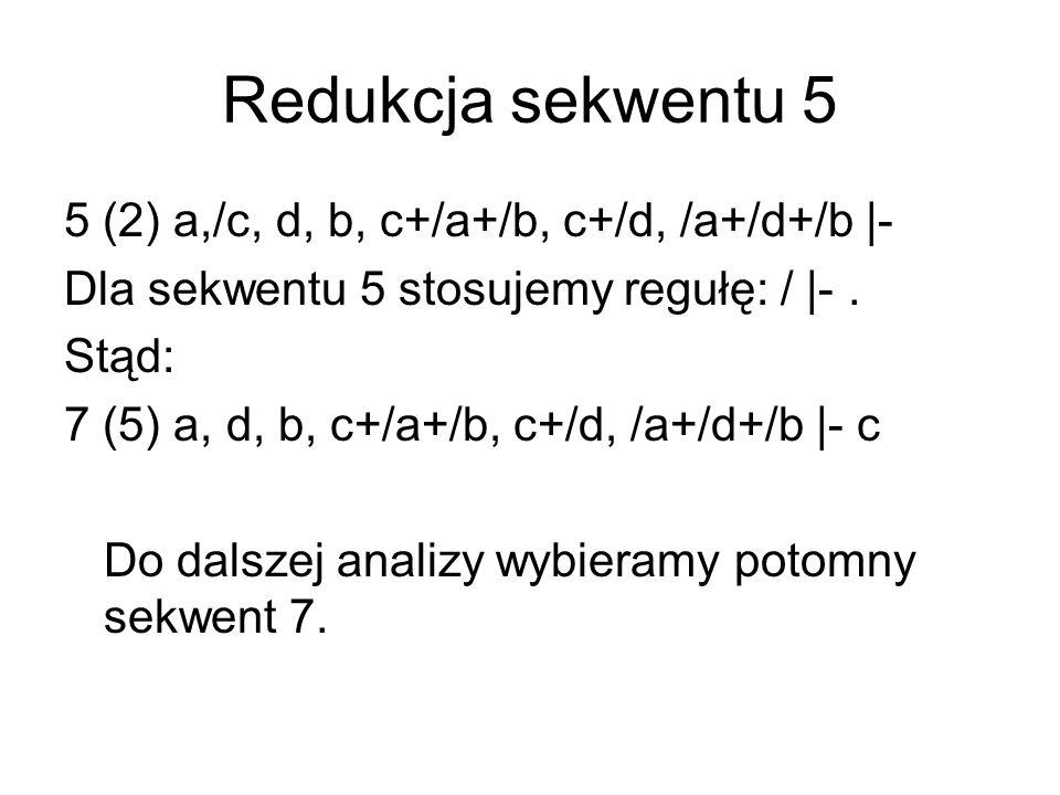 Redukcja sekwentów 22 -25 22 (20) d, b, c+/d, /a+/d+/b |- c, a + |- ----------------------------------------------------------- 23 (22) d, b, c, /a+/d+/b |- c, a Tautologia 24 (22) d, b, /d, /a+/d+/b |- c, a / |- ------------------------------------------------------------ 25 (24) d, b, /a+/d+/b |- c, a /|- d Tautologia Wracamy do sekwentu 21.