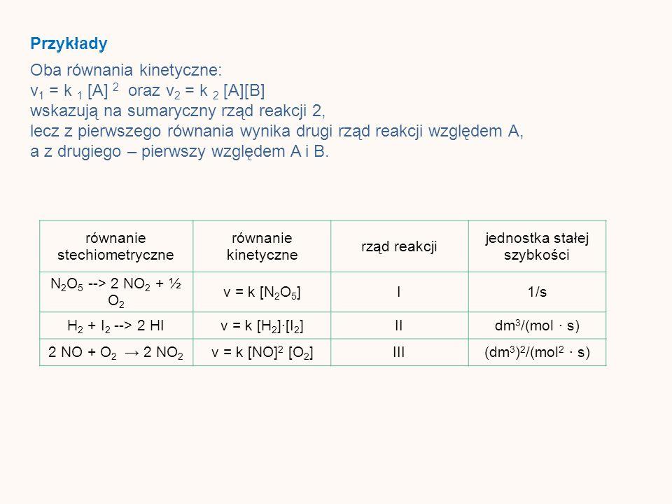 równanie stechiometryczne równanie kinetyczne rząd reakcji jednostka stałej szybkości N 2 O 5 --> 2 NO 2 + ½ O 2 v = k [N 2 O 5 ]I1/s H 2 + I 2 --> 2 HIv = k [H 2 ]·[I 2 ]IIdm 3 /(mol · s) 2 NO + O 2 2 NO 2 v = k [NO] 2 [O 2 ]III(dm 3 ) 2 /(mol 2 · s) Przykłady Oba równania kinetyczne: v 1 = k 1 [A] 2 oraz v 2 = k 2 [A][B] wskazują na sumaryczny rząd reakcji 2, lecz z pierwszego równania wynika drugi rząd reakcji względem A, a z drugiego – pierwszy względem A i B.