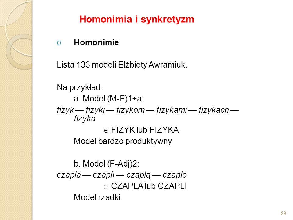 oHomonimie Lista 133 modeli Elżbiety Awramiuk. Na przykład: a. Model (M-F)1+a: fizyk fizyki fizykom fizykami fizykach fizyka FIZYK lub FIZYKA Model ba