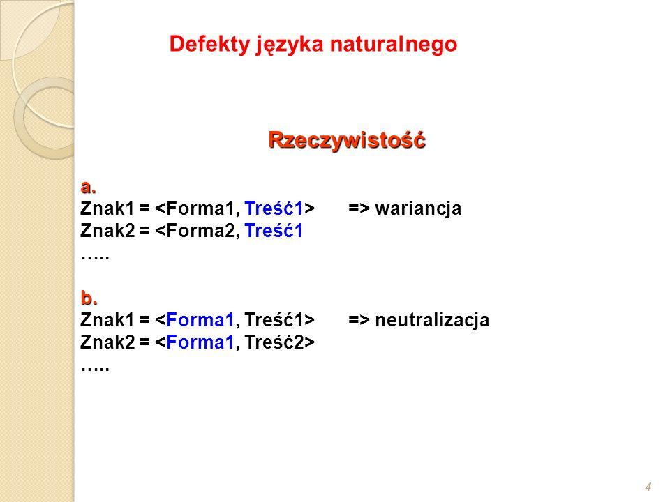 Rzeczywistośća. Znak1 = => wariancja Znak2 = <Forma2, Treść1 …..b. Znak1 = => neutralizacja Znak2 = ….. 4 Defekty języka naturalnego