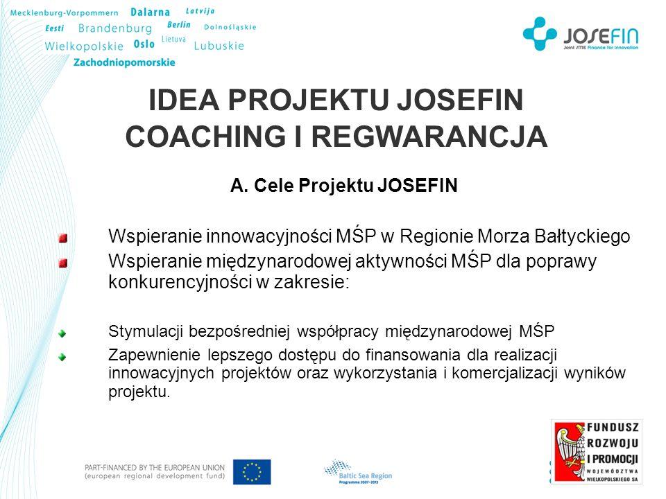 IDEA PROJEKTU JOSEFIN COACHING I REGWARANCJA A.