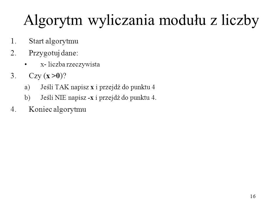 16 Algorytm wyliczania modułu z liczby 1.Start algorytmu 2.Przygotuj dane: x- liczba rzeczywista 3.Czy (x >0)? a)Jeśli TAK napisz x i przejdź do punkt