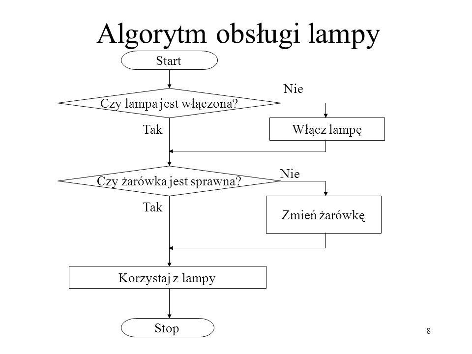 8 Algorytm obsługi lampy Włącz lampę Start Czy lampa jest włączona? Korzystaj z lampy Stop Tak Nie Zmień żarówkę Czy żarówka jest sprawna? Tak Nie