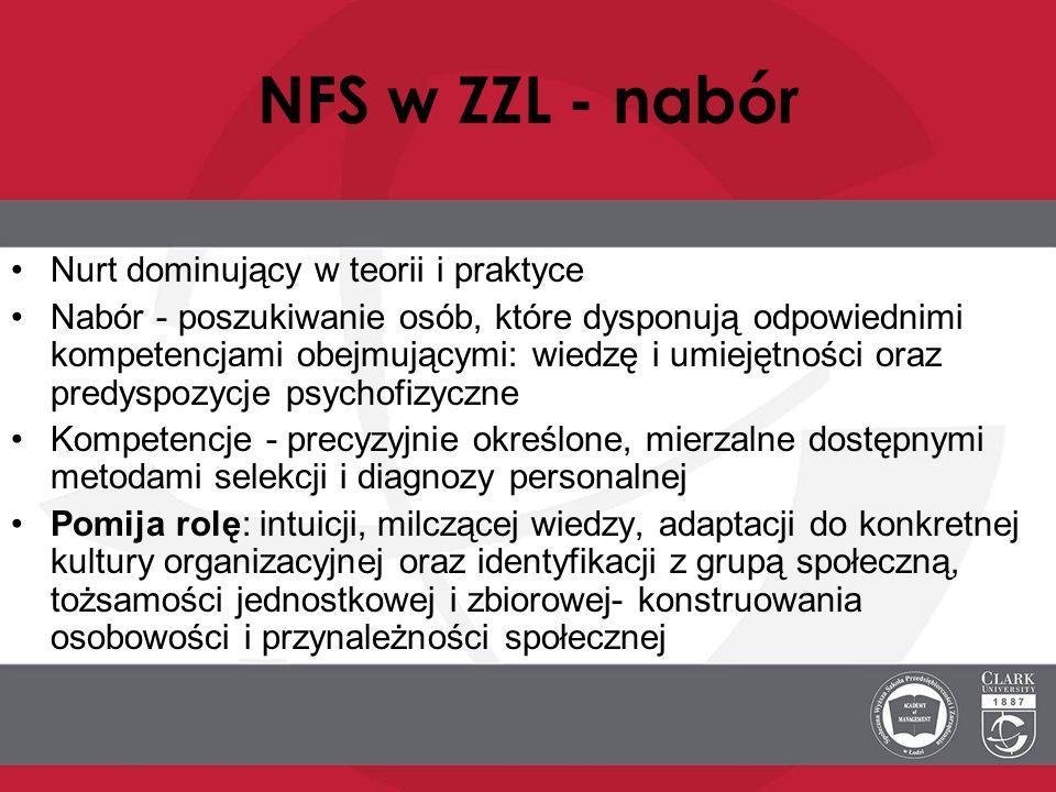 Motywowanie klasyczne w ZZL A.Maslow oraz schemat potrzeb F.