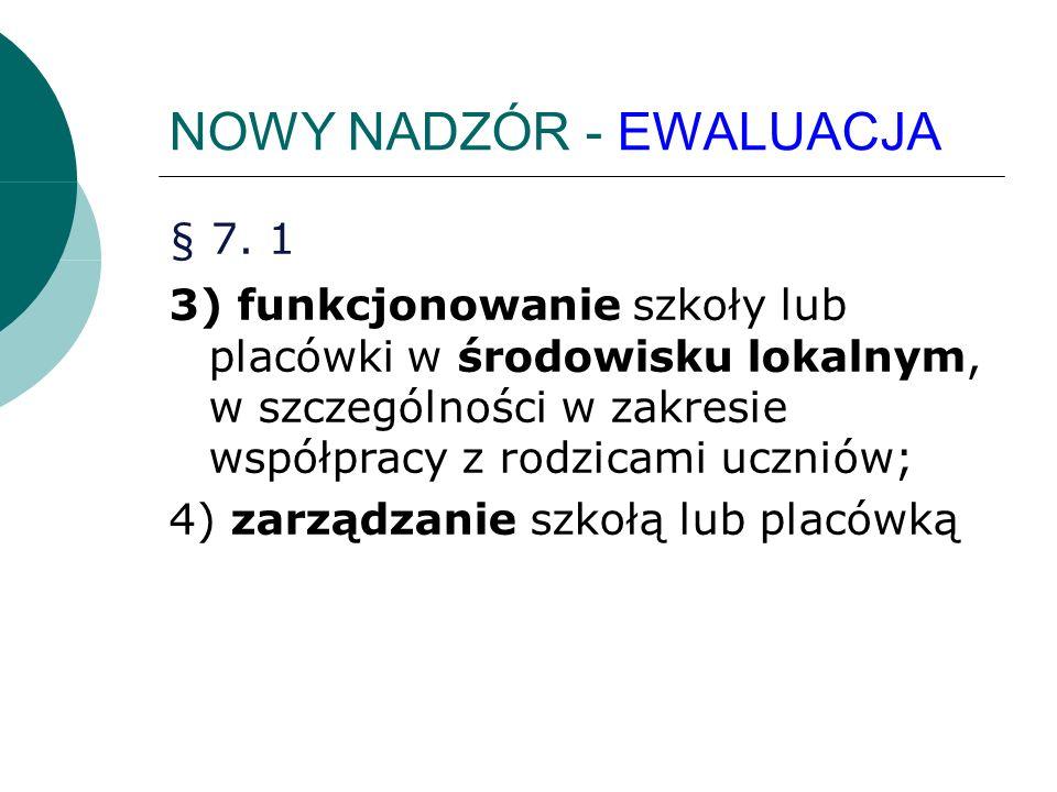 Nadzór pedagogiczny dyrektora Ewaluacja wewnętrzna § 20.