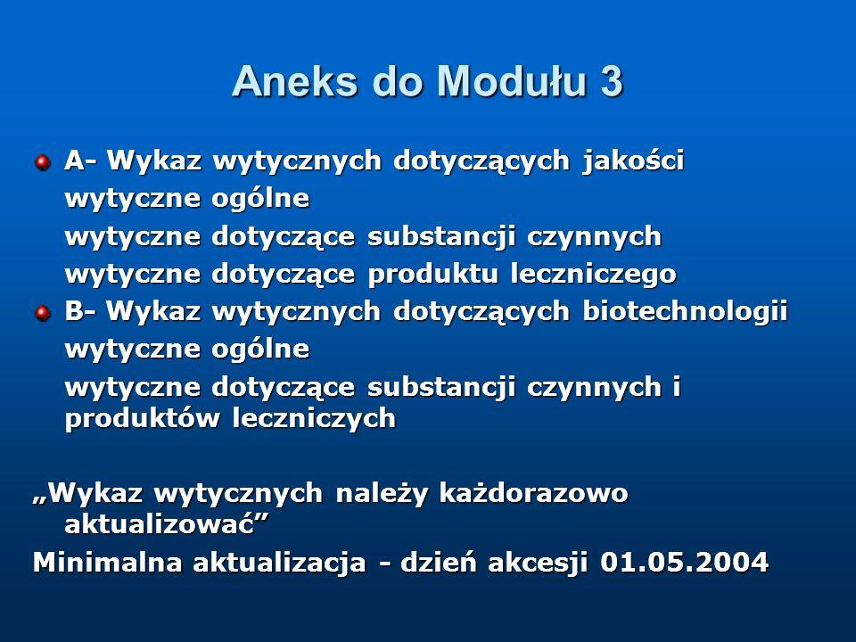 Aneks do Modułu 3 A- Wykaz wytycznych dotyczących jakości wytyczne ogólne wytyczne dotyczące substancji czynnych wytyczne dotyczące produktu lecznicze